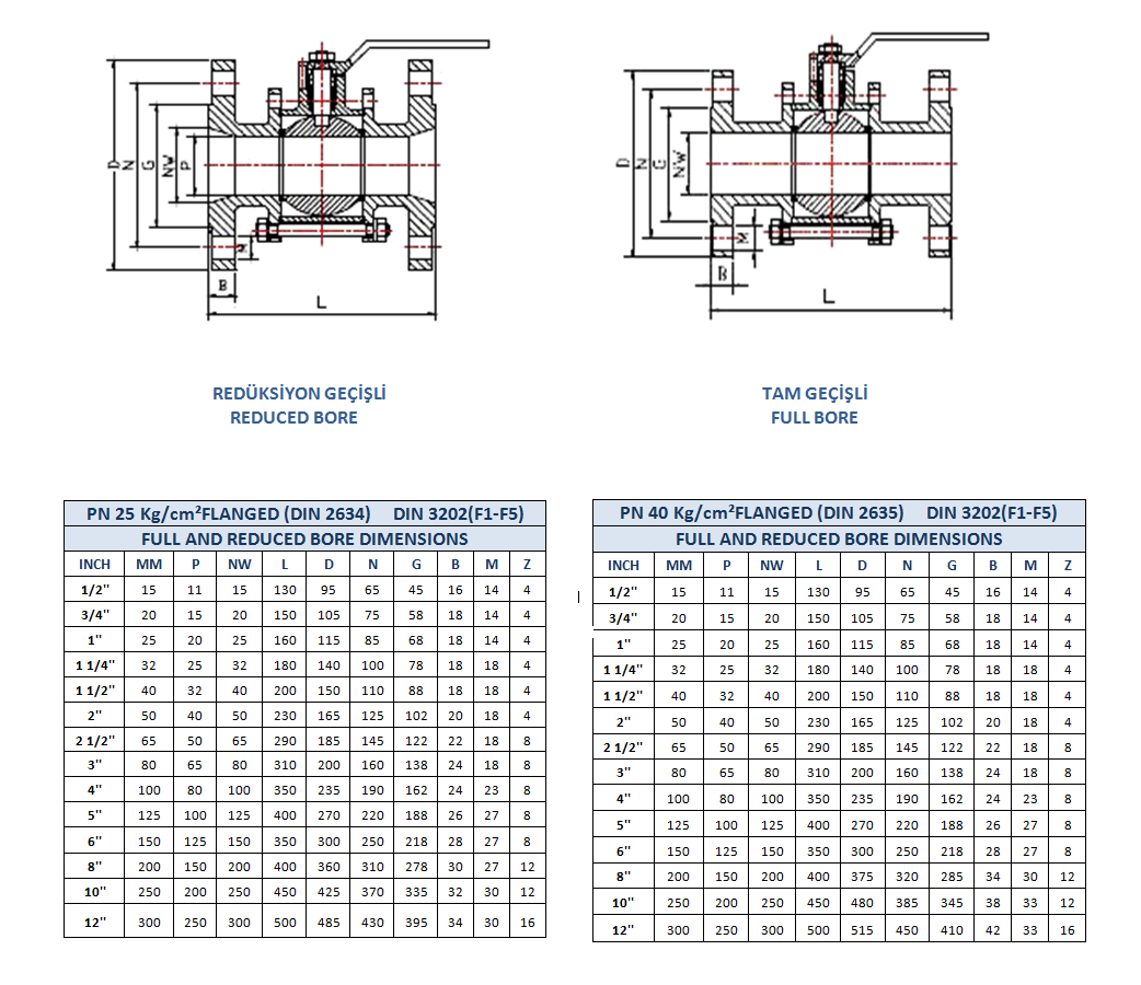 ball valves dimensions images