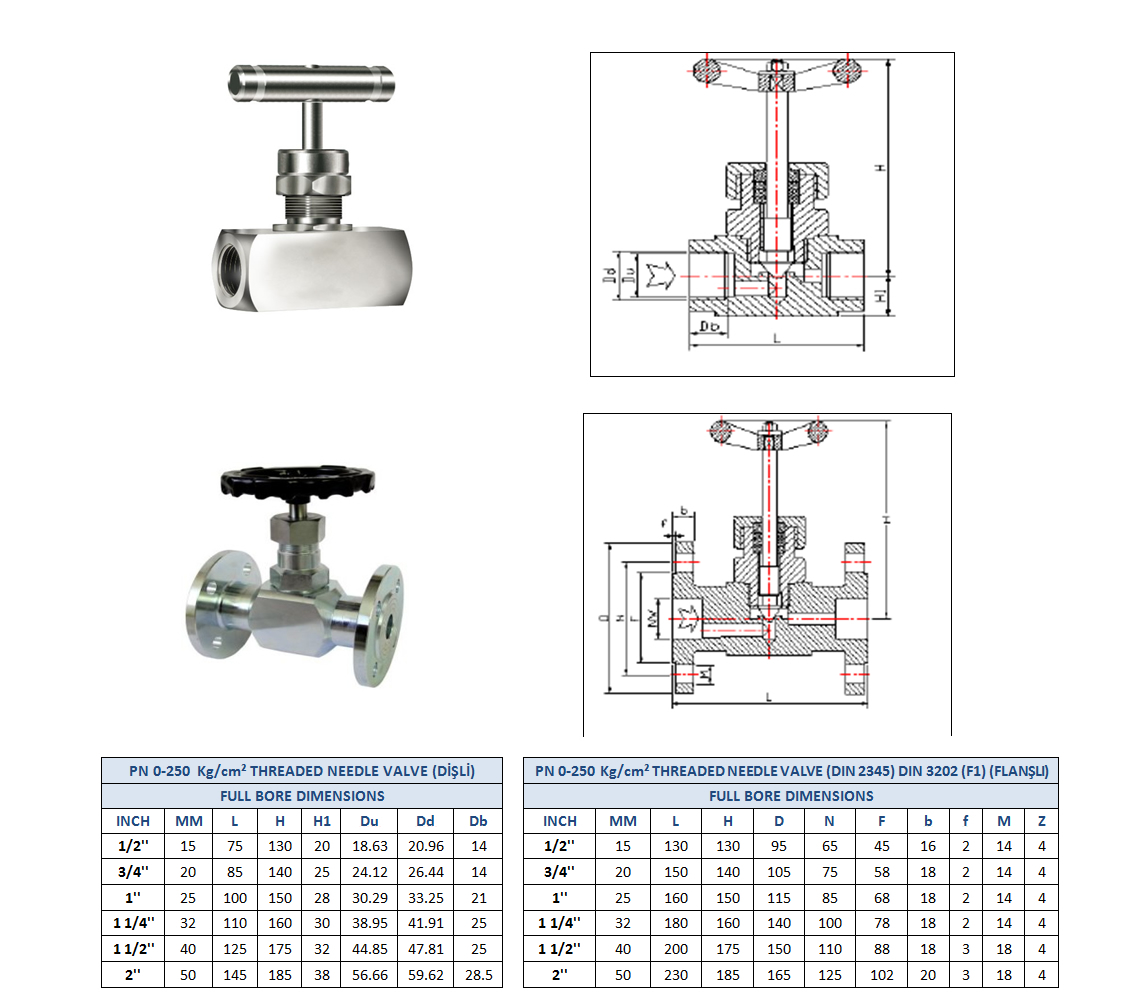 needle valves  flanged and threaded